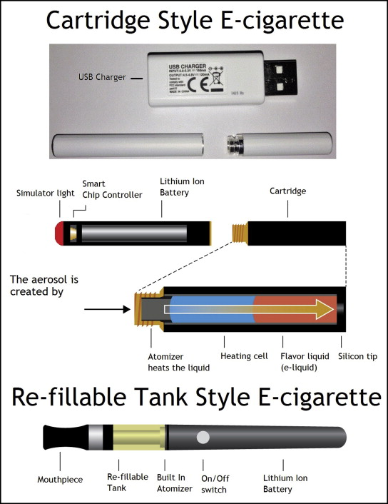Electronic cigarette kiosk locations