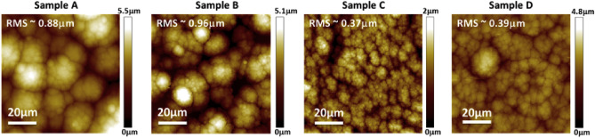 AFM topography images of the coatings. The rough surface is due to post ...