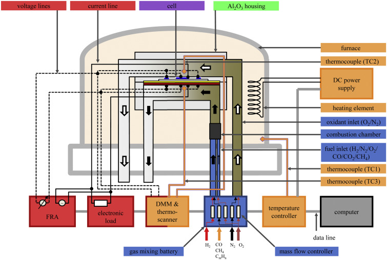 1 s2.0 S0013468616327074 gr1 2004 gmc t7500 chis wiring diagrams wiring diagram images gmc t7500 wiring diagrams at reclaimingppi.co