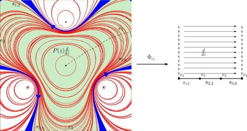 ahlfors solutions complex analysis zip