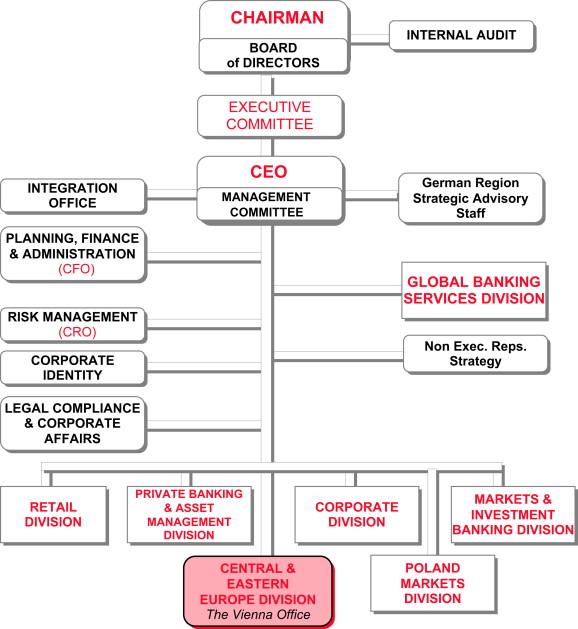 rosenbaum investment banking pdf golkes