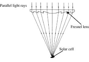 Experimental characterisation of a Fresnel lens photovoltaic ...