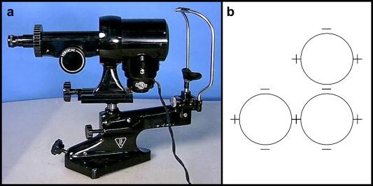 Javal Schiotz Keratometer
