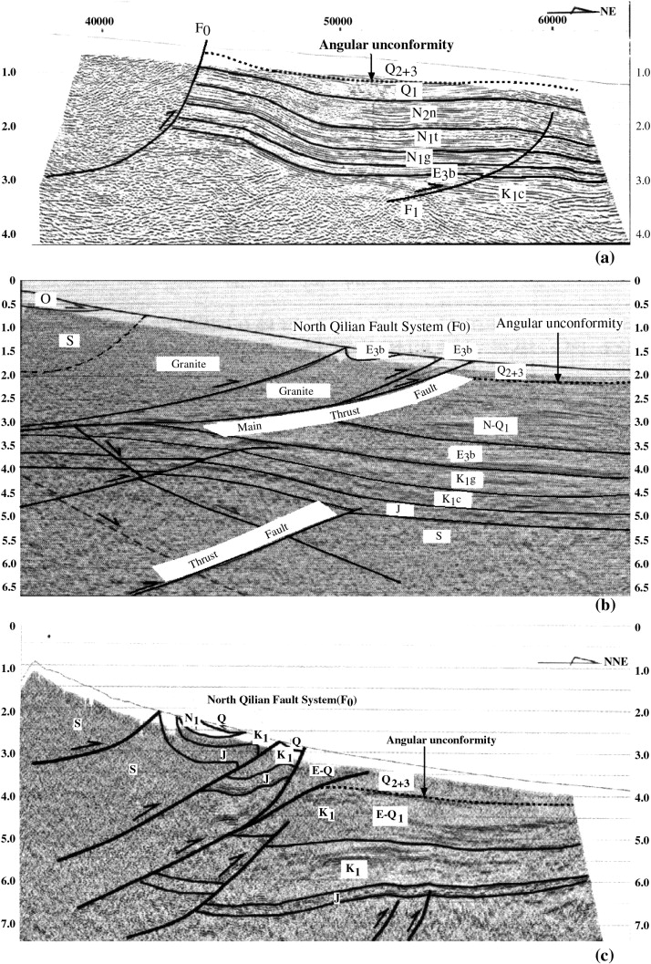 Angular Unconformity Diagram