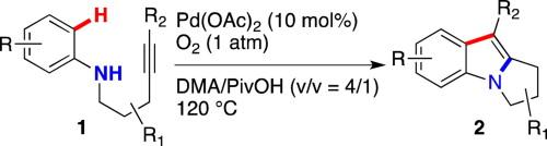aminopalladation