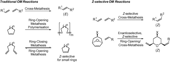 Monotelechelic poly  p  phenylenevinylene s by ring opening           Ring Opening Metathesis Polymerization Of benzvalene Benzvalene is a  less stable isomer of benzene   H        kJ mole