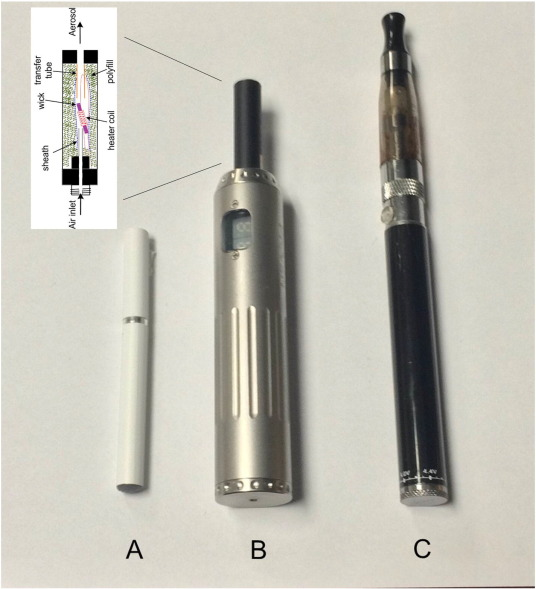 Tn laws on electronic cigarettes