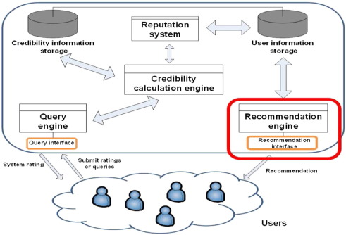 Multiagent system in e commerce thesis