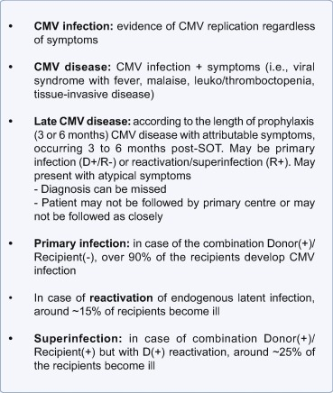 Definitions for CMV in the transplant setting