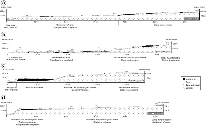 Deglaciation landforms and C-14 chronology of the Lac Guillaume ...