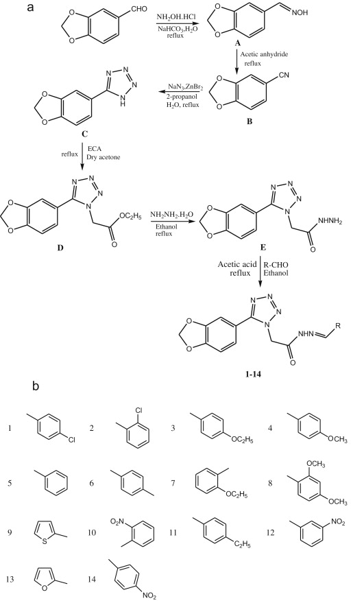 Synthesis of piperonylonitrile mechanism crime thesis