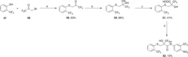 Synthetic strategy used in the synthesis of 52. Reagents and conditions: (a) NaH ...