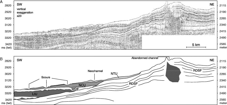Concordant And Discordant Bodies Geology