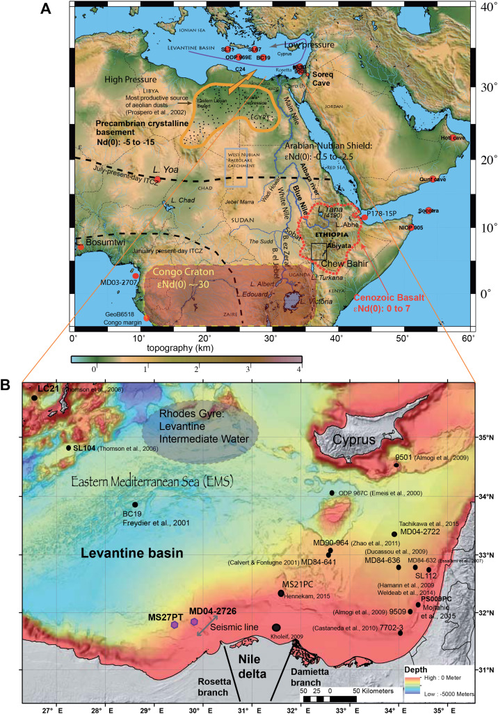 20000 years of Nile River dynamics and environmental changes in