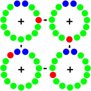 green dot activation generator.