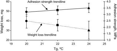 Jc tonic weight loss image 6