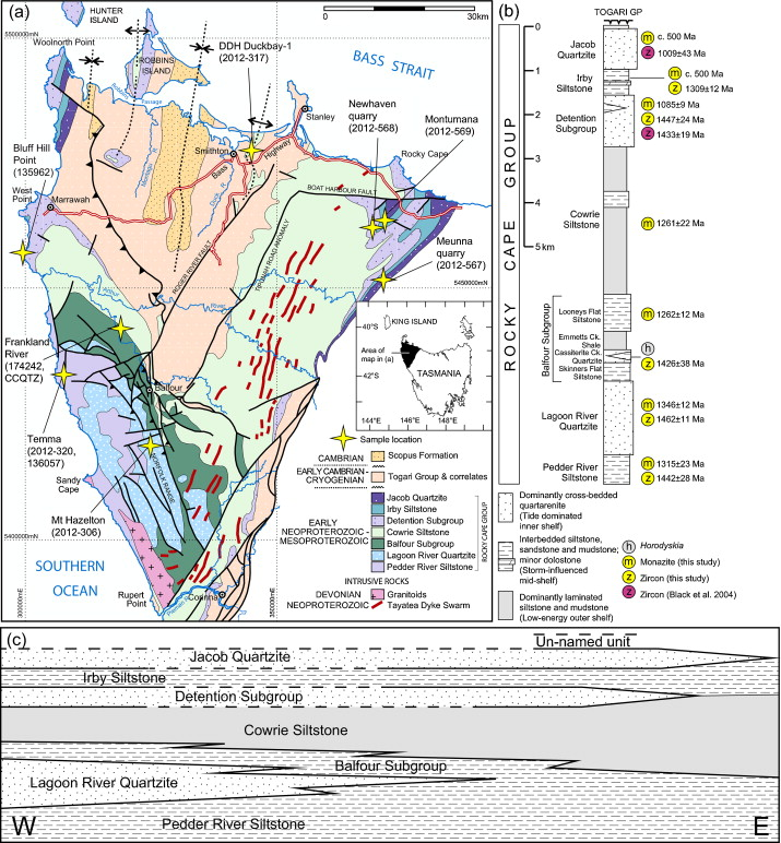 Authigenic monazite and detrital zircon dating from the      a  Geological map of northwest Tasmania with sample locations  Inset shows