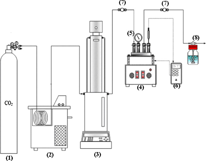Autoclave Diagram