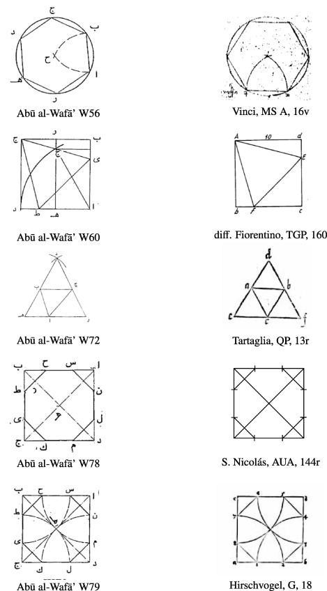 Математическая стратегия форекс