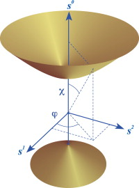 Two Sheeted Hyperboloid