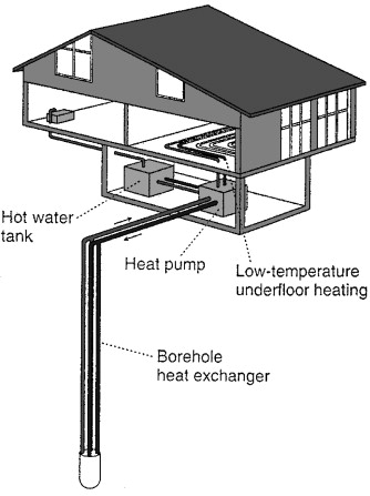 A borehole vertical system [13]