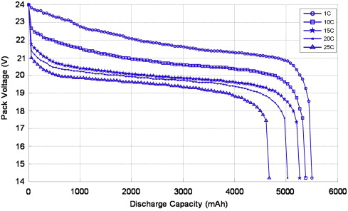Demand curve - Wikipedia, the free.