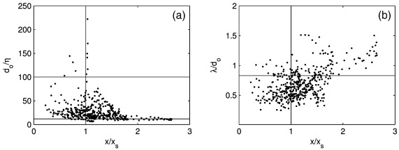 Bedform contributions to cross-shore sediment transport on a ...