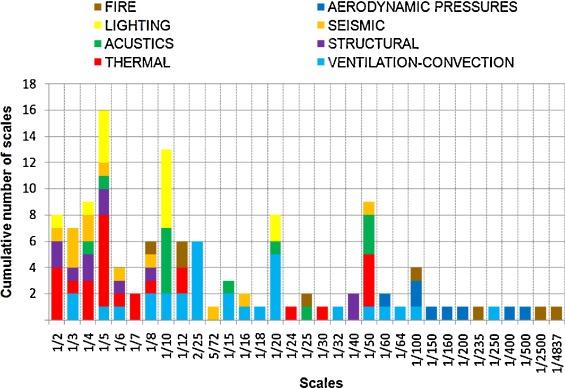 1 s2.0 S0378778817306928 gr14 wiring schematics for grimmer schmidt 185 pressor diagram wiring  at gsmportal.co
