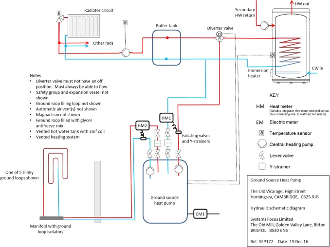 1 s2.0 S0378778817311106 gr9 cold flow water source heat pump wiring diagram heat pump air source heat pump wiring diagram at gsmx.co