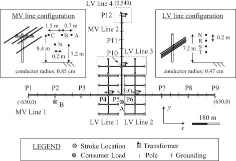 edwards 598 transformer wiring diagram edwards control transformer wiring diagram control auto wiring diagram on edwards 598 transformer wiring diagram