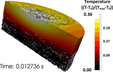 Cross-section of temperature within CFC-CU sample