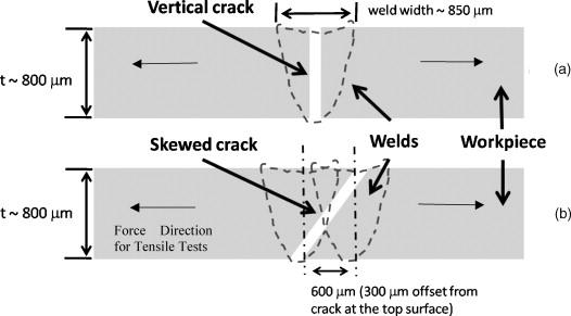 zemax opticstudio 16 crack