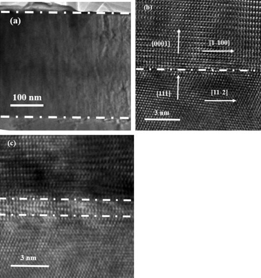 Cross-sectional TEM images for ∼300nm-thick AlN films grown on nitrided Al ...