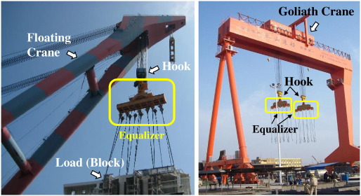 simulation of load lifting equalizers used in shipyards load lifting operation using an equalizer of a crane