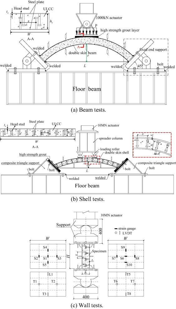 Wiring Diagram Hobart C on