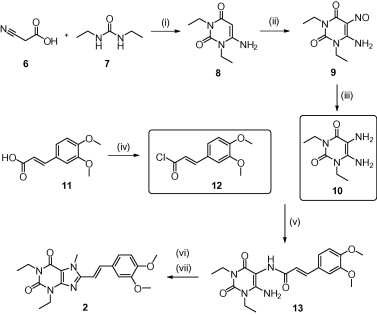 Synthesis of KW 6002 (2). Reagents and conditions: (i) acetic anhydride, 80°C, ...