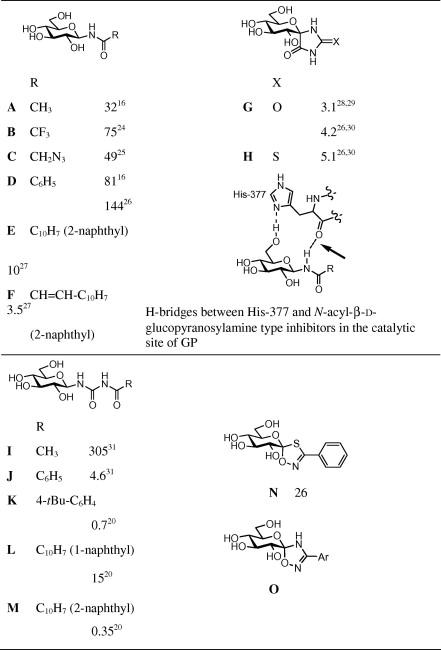 Chloro Benzaldoxime Nitrile