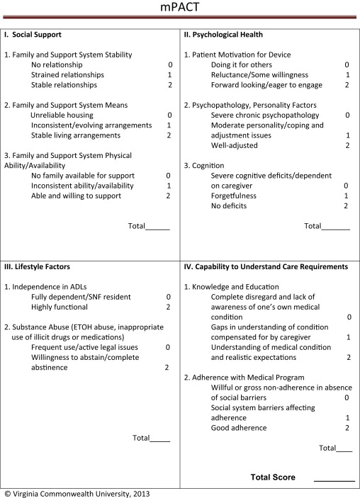 Psychosocial Assessment Of Candidates And Risk Classification Of