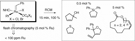 Competitive trapping of a ruthenium methylidene intermediate  Precious Metals Chemistry   Umicore