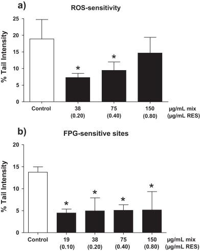 Ultimate Garcinia Cambogia Slim Fast Side Effects