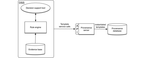 A novice-centered decision-support system for type synthesis of function-generation mecha theme and thesis in an essay