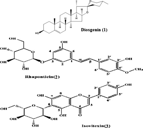 The chemical structures of (1) Diosgenin (2) rhaponticin and (3) isovitexin. ...