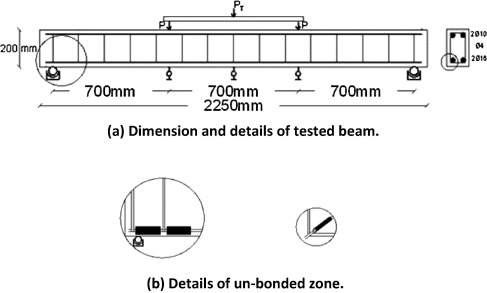 Effect Of Bond Loss Of Tension Reinforcement On The Flexural
