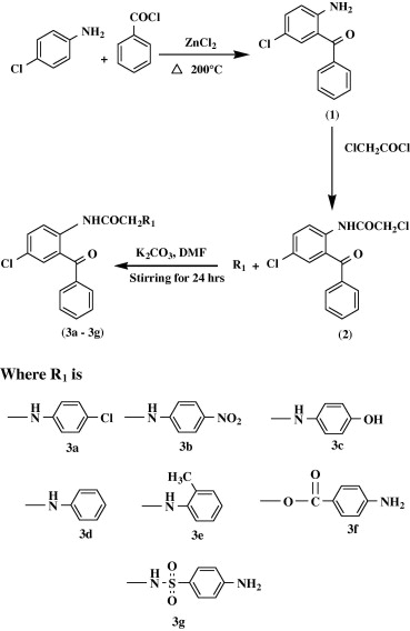 Synthesis of 2-amino-5-chloro-benzophenone derivatives (3a–3g)