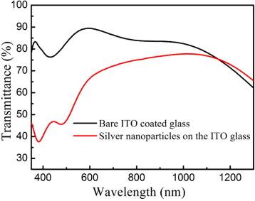 Ito Glass