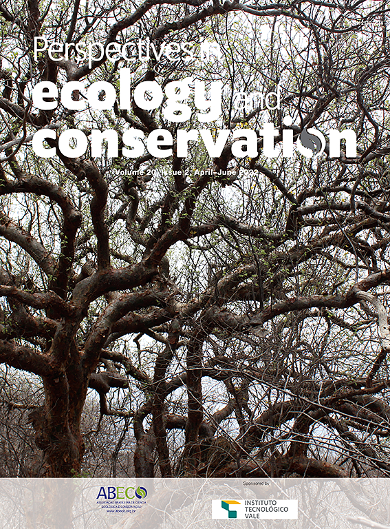Perspectives in Ecology and Conservation