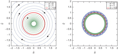Taylor Series - an overview | ScienceDirect Topics