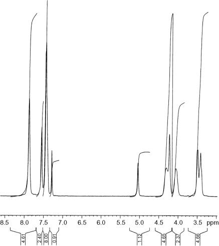 1H NMR Spectrum - an overview | ScienceDirect Topics