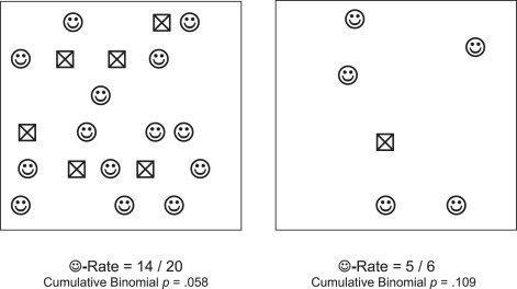 Meta-Cognitive Myopia and the Dilemmas of Inductive