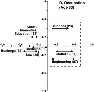 Hierarchical Theory - an overview | ScienceDirect Topics